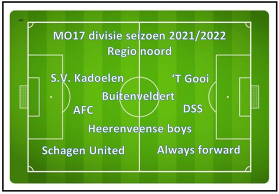 Heerenveense Boys MO17 divisie noord 2021-2022